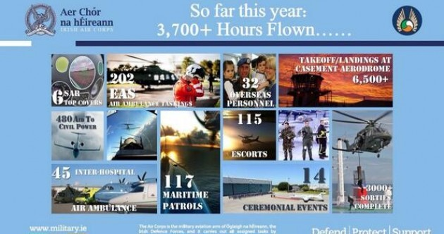 Infographic: Here's everything the Irish Air Corps has done this year