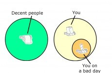 7 Brutally Honest Graphs And Charts That Show How Annoying You Are