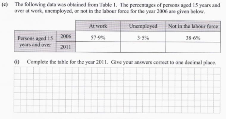 Irish Essays On Recession — 732488