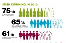 Ireland's alcohol consumption in one handy infographic