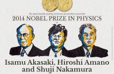 There's an excellent reason a blue lightbulb won a Nobel Prize this week