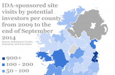 Has YOUR county been overlooked for foreign investment?