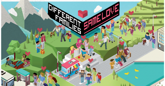 This poster is being introduced to classrooms to teach children about same-sex families