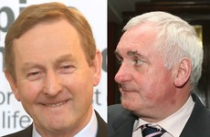 Has Enda been better than Bertie and Brian Cowen? We have the answer...