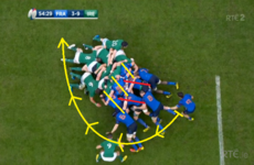 Analysis: Ireland's scrum suffers in messy performance against France