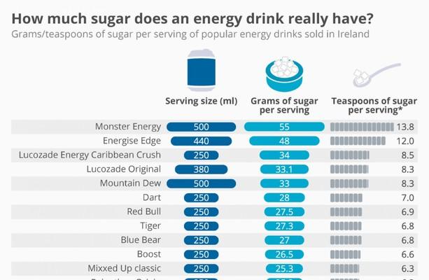 Australian Energy Drink Market Size
