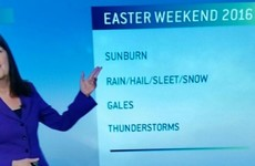 This image on RTÉ News perfectly summed up Irish weather over the weekend
