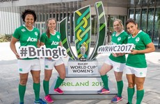 Ireland will look to embrace pressure of home World Cup opportunity