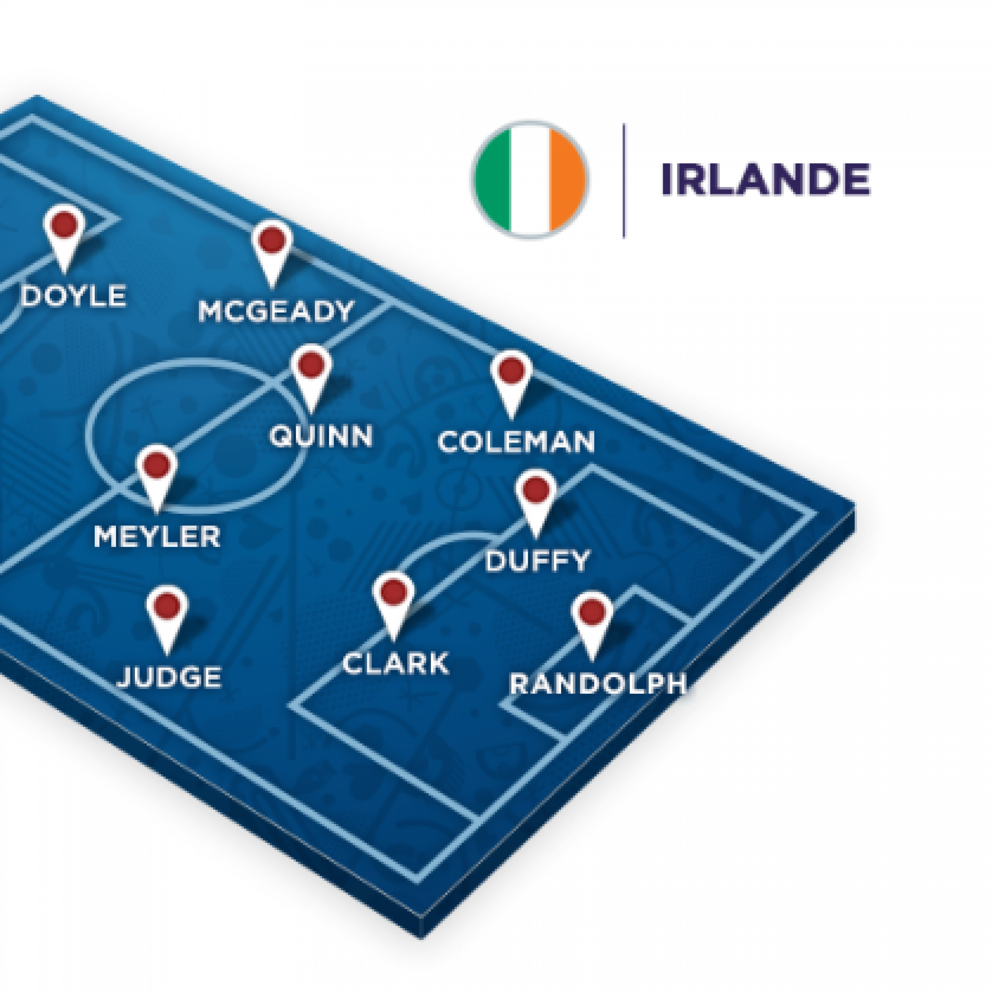 A French sports outlet has a unique take on Ireland's starting XI for the Euros