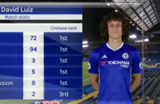 David Luiz had some seriously impressive stats on his Chelsea return last night