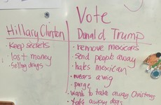 A US primary teacher got her students to write out what they know about the Presidential candidates