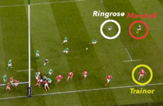 Analysis: Debutant Ringrose gives Ireland a bright glimpse of the future