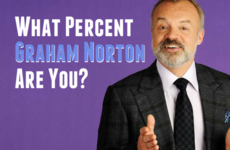 What Percent Graham Norton Are You?