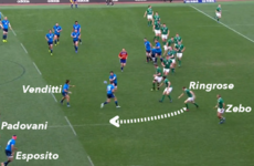 Analysis: Whatever about the try, Ringrose's defence will have excited Schmidt