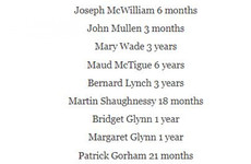 These were the 796 children who died at Tuam Mother and Baby Home