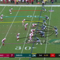 Analysis: How to lose an NFL game in 5 easy steps