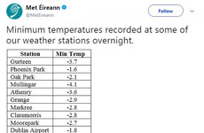 Freezing weather predicted for the next week as cold snap bites
