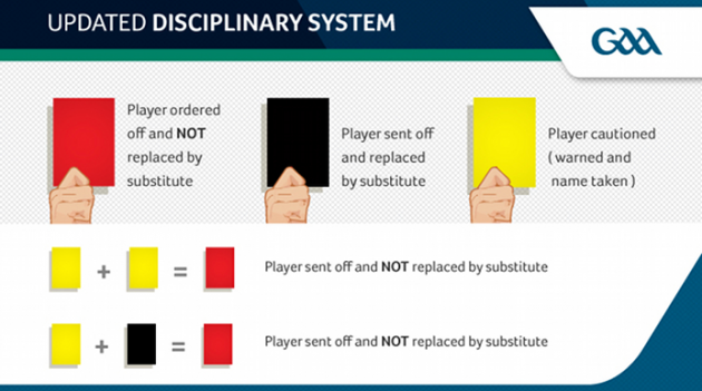 The black card offences explained in a simple graphic · The42 Badminton Rules