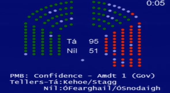2 vote