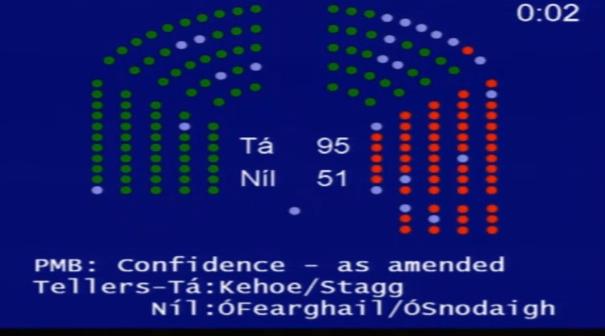 2 vote final