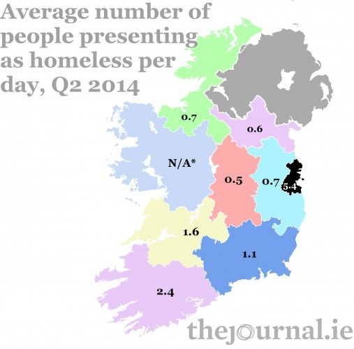Presenting AS Homeless Figures
