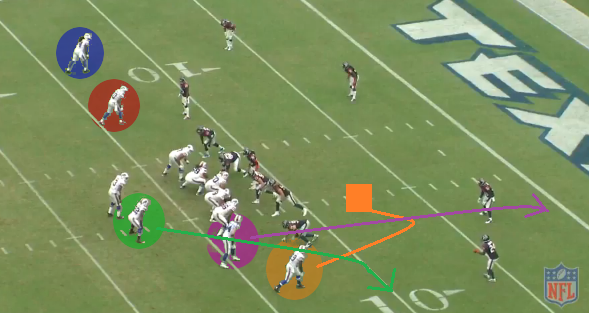 Coaches Film How The Texans Tricked The Bills Into