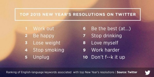 Nye_graphic_twitter Awesome Design