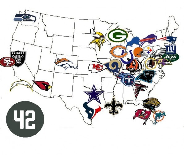 The42s basic guide to American football and the NFL The42