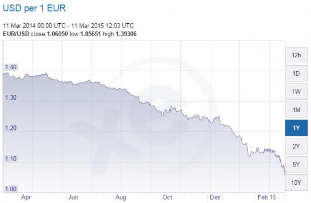 Euro1