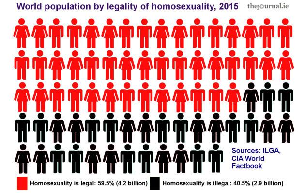 LGBTpeopleLEGAL