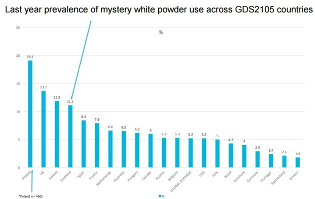 powders ireland