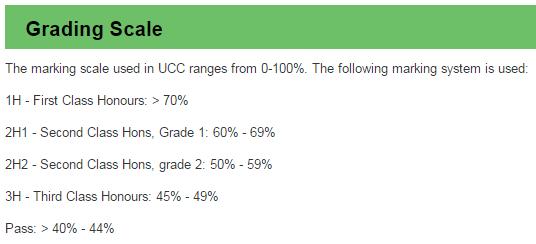 ucc grading