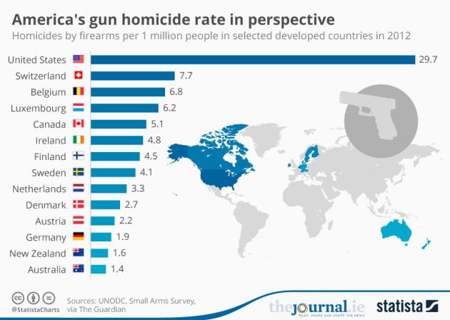 2015_10_03_Journal_Homicide