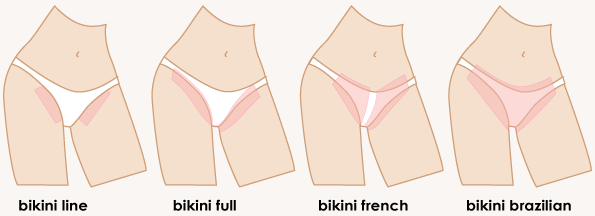 How To Do Bikini Waxing