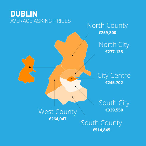 Q4_dublin_asking_prices_2x