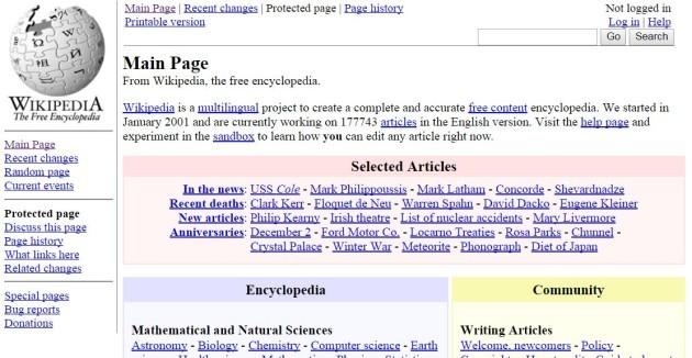 Wikipedia 2003
