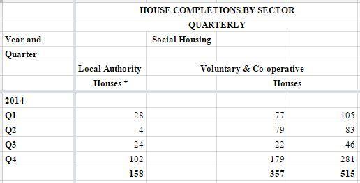 socialhousing2014