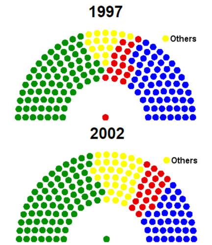 1997_2002