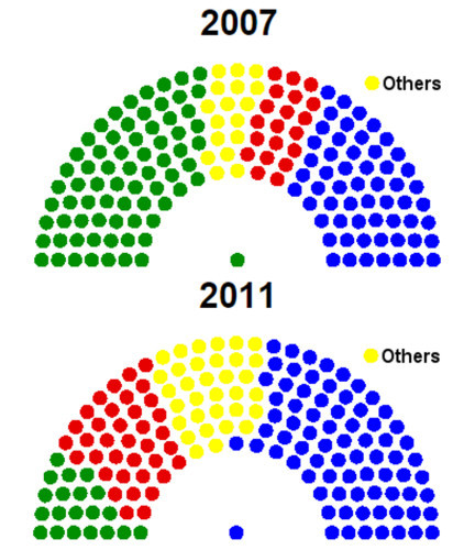 2007_2011