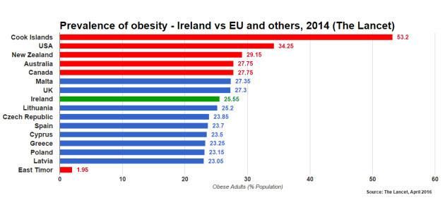 ObesityLancet2014
