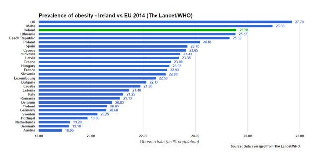 ObesityLancetWHO2014