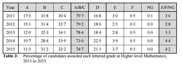 jc grades
