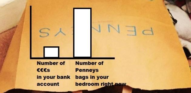 penneys4