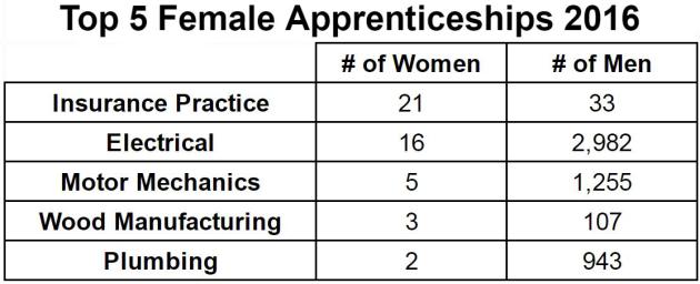 Female Graph Again 1.JPG