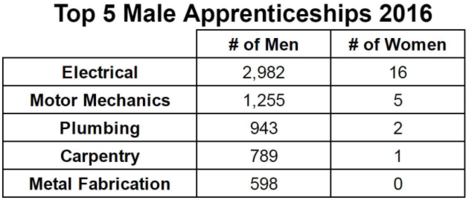 Men Graph Again 1.JPG