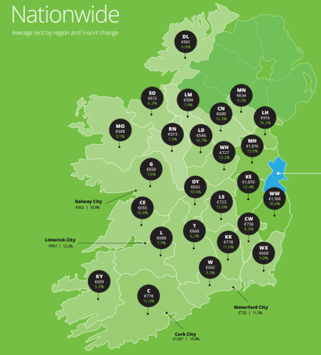 daft.ie rents q3 16 rest of ireland