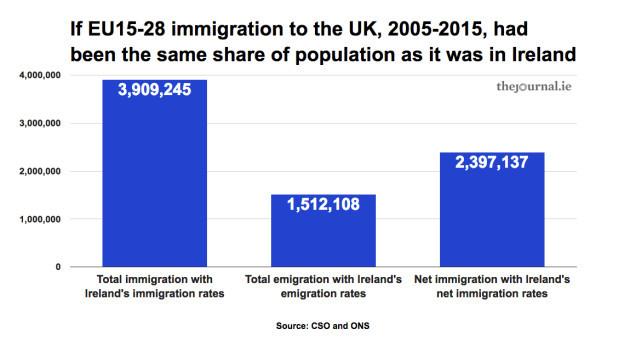 emigration in ireland