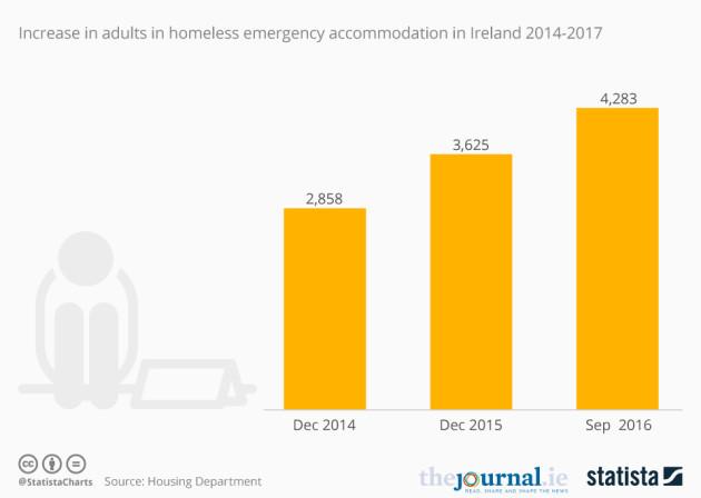 20161121_housing_adults