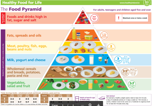 how to make a simple pyramid