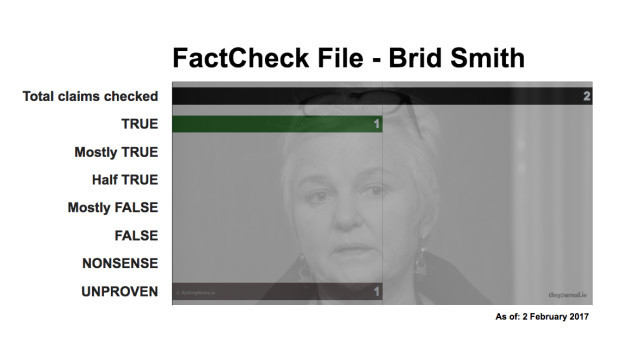 FactCheck File Brid Smith